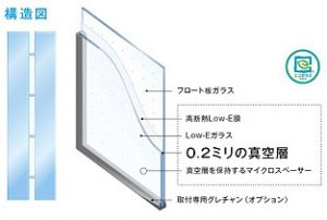 真空テクノロジーの構造